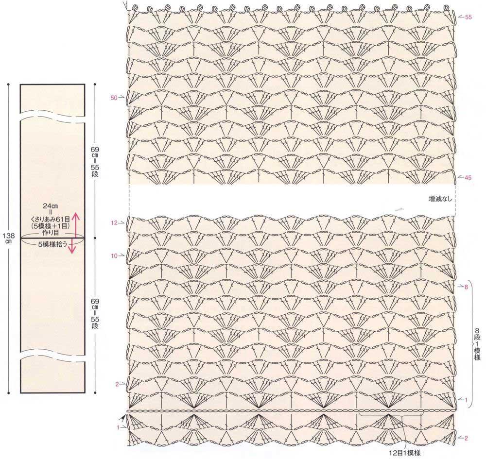 0783769abc39 Šatky na šnurovacie čipky. Pletené háčkovanie. Ako uviazať šatku ...